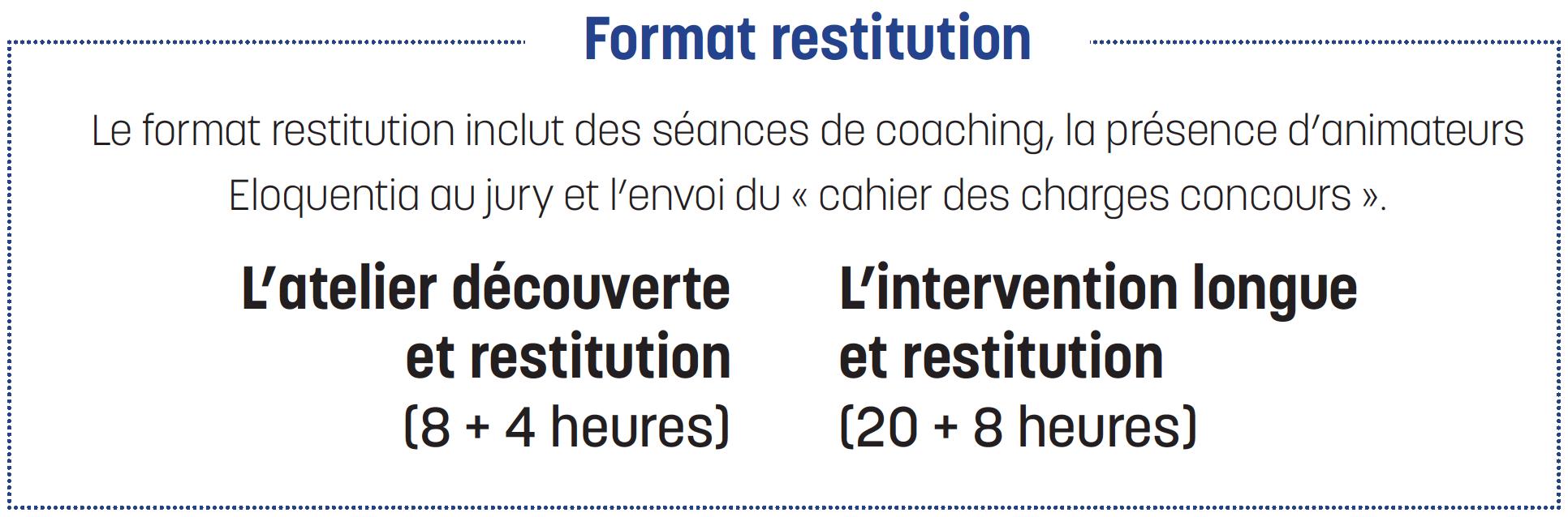 Format restitution